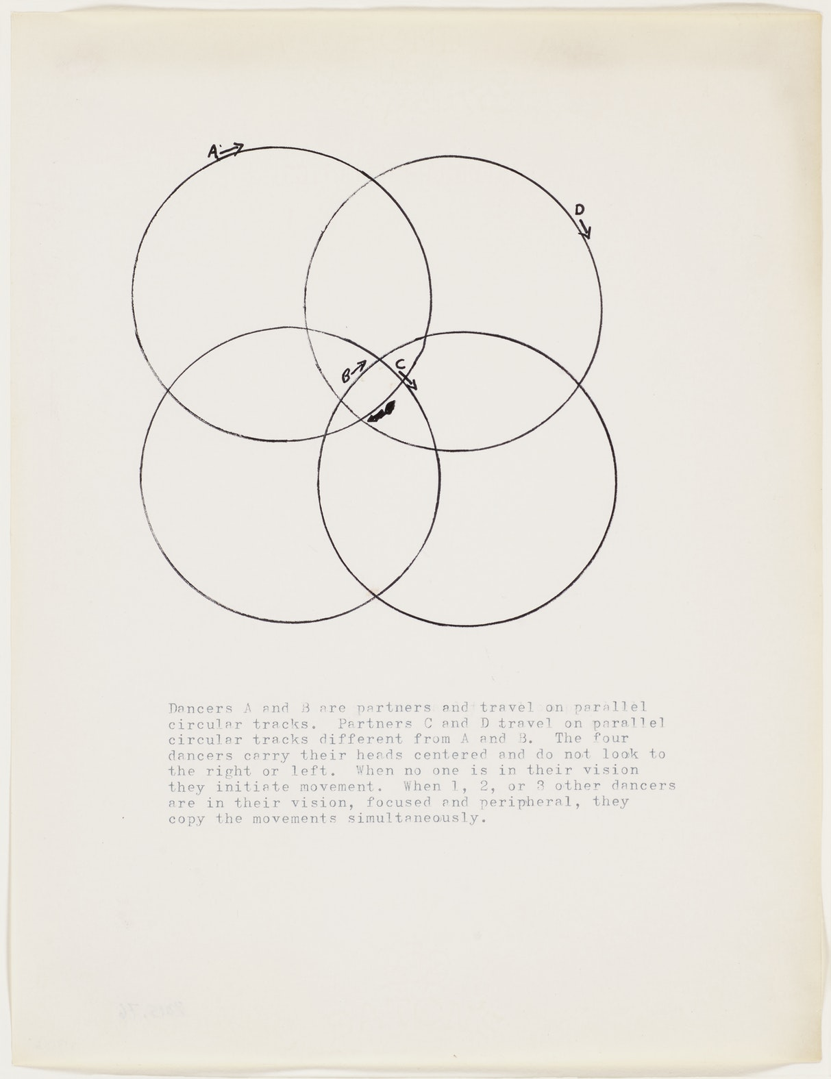 Drawing for Circle Trisha Brown 1973