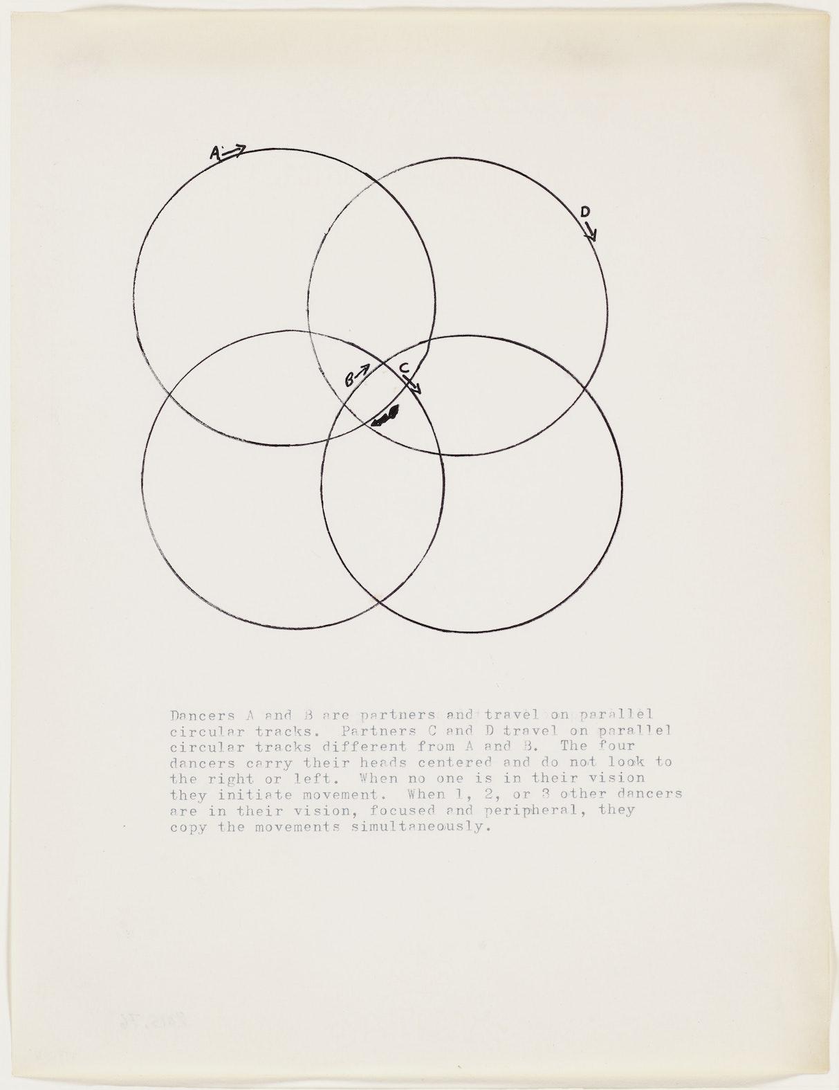 Drawing for Circle Trisha Brown 1973